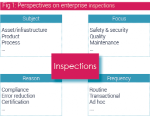 enterprise-inspections
