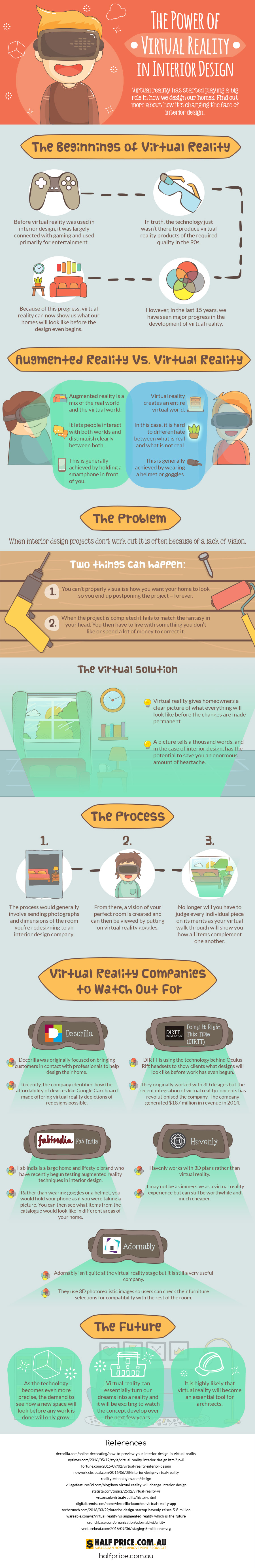 The-Power-of-Virtual-Reality-in-Interior-Design -Infographic