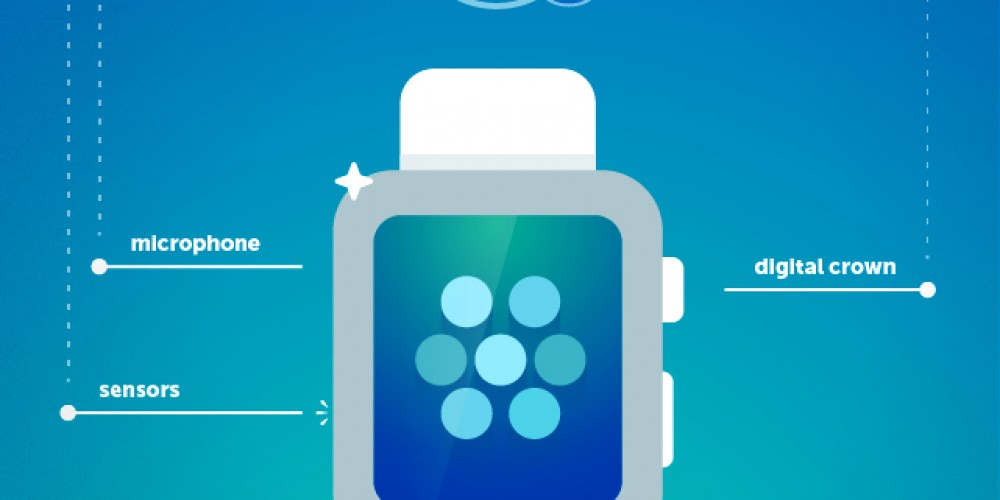 Development of iOS 9 And WatchOS 2
