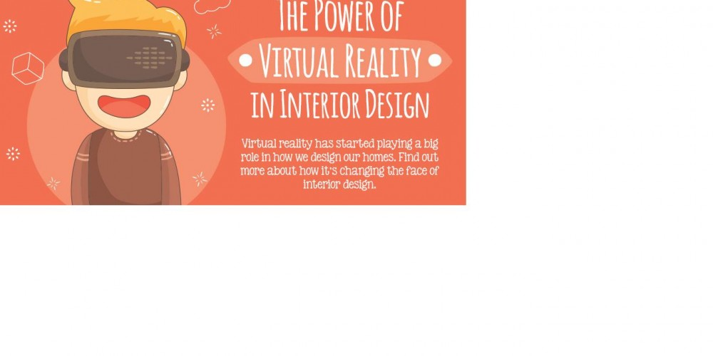 The Power of Virtual Reality in Interior Design [Infographic]