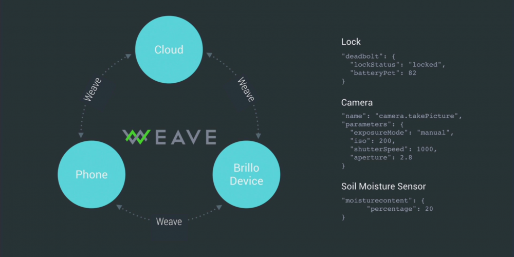 Google Brillo and Weave Available for More Developers